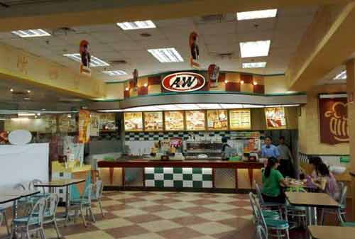 Kisah Sukses Allen & Wright, Pendiri A&W Fastfood Restaurant 02 - Finansialku