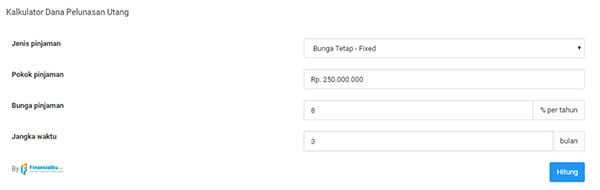 Sudah Yakin Simak Dulu 5+ Kerugian Membeli Rumah Dengan KPR 02 Kalkulator Dana Pelunasan Utang - Finansialku