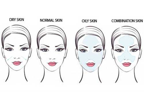 Tahapan Skincare Routine, Perempuan Wajib Tahu! 02 Jenis Kulit Wajah - Finansialku