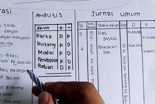 Cara Membuat dan Contoh Jurnal Umum yang Biasanya Digunakan 02 - Finansialku