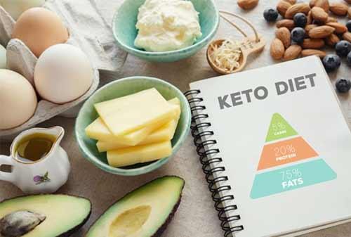 Diet Keto 02 - Finansialku