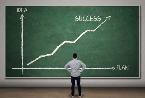 Polling Menurut Anda, Bagaimana Ciri-ciri Startup yang Sukses 01a - Finansialku