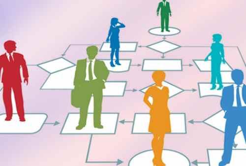 Definisi Standard Operational Procedures SOP Adalah 02 - Finansialku