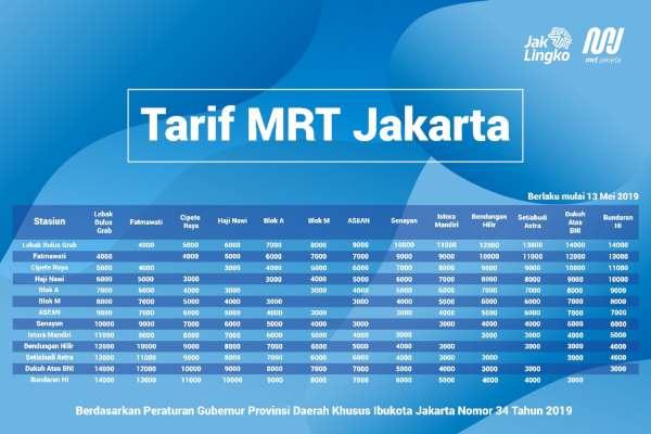 Yey MRT Jakarta Sudah Beroperasi! Ketahui Tarif dan Cara Beli Tiketnya 04 - Finansialku